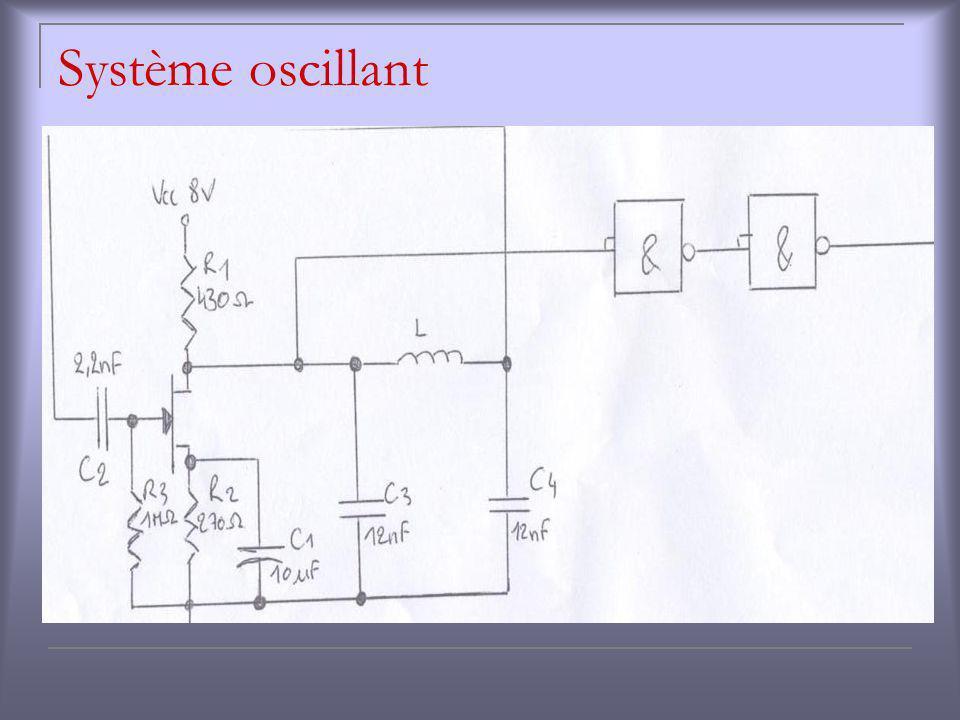Système oscillant