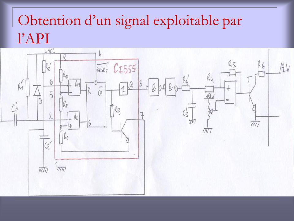 Obtention d'un signal exploitable par l'API