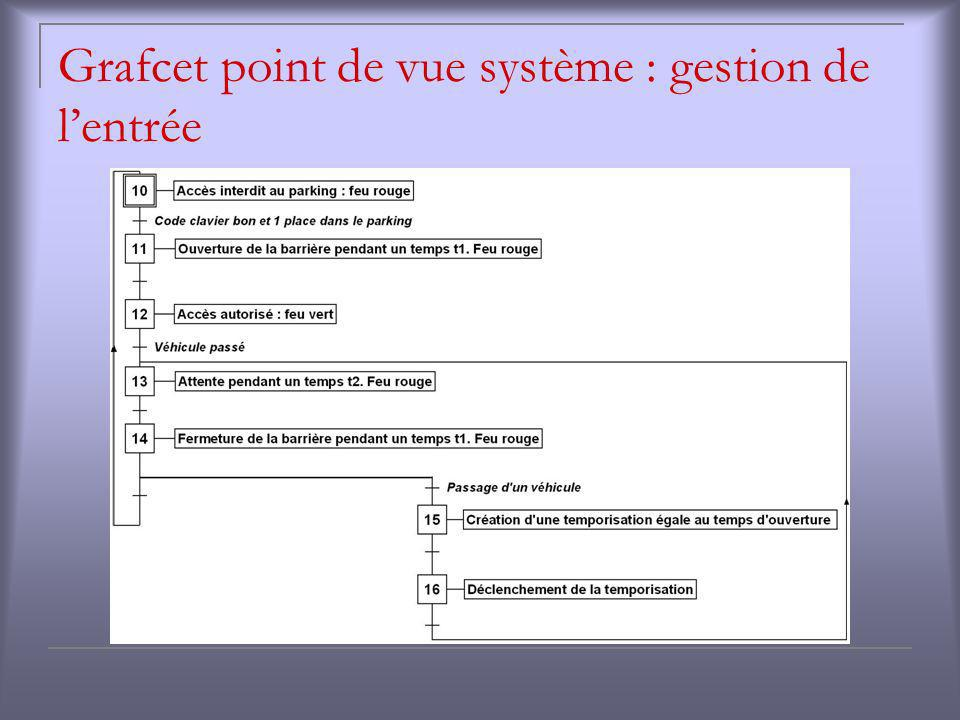 Grafcet point de vue système : gestion de l'entrée