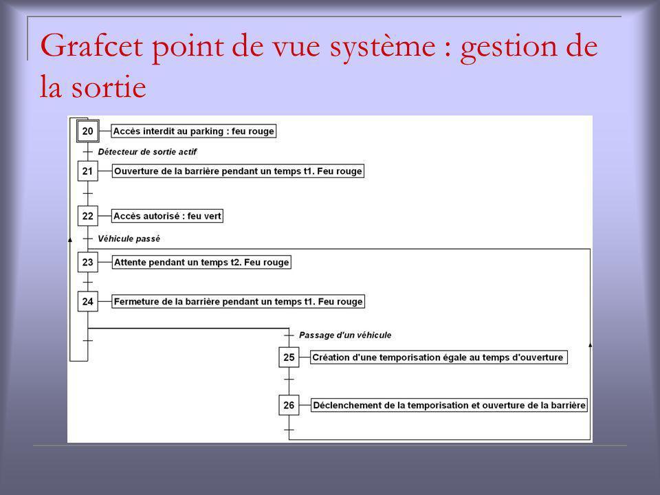 Grafcet point de vue système : gestion de la sortie