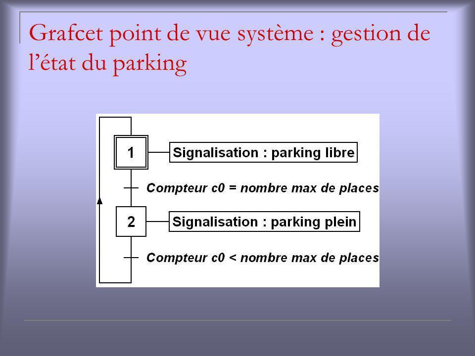 Grafcet point de vue système : gestion de l'état du parking