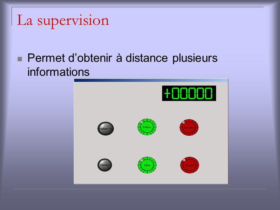 La supervision Permet d'obtenir à distance plusieurs informations