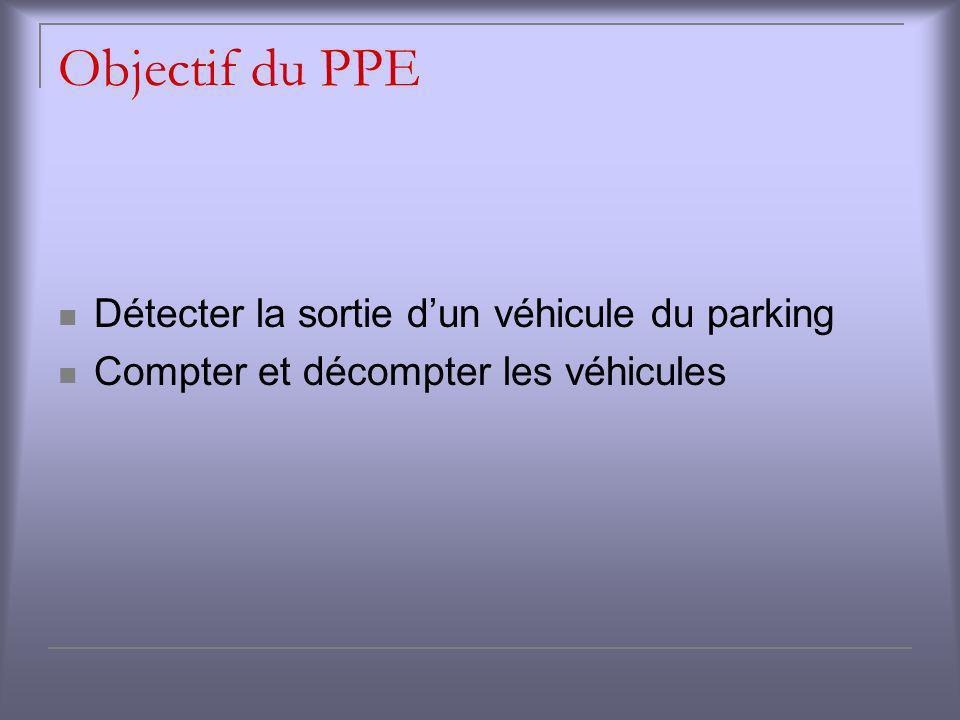 Objectif du PPE Détecter la sortie d'un véhicule du parking