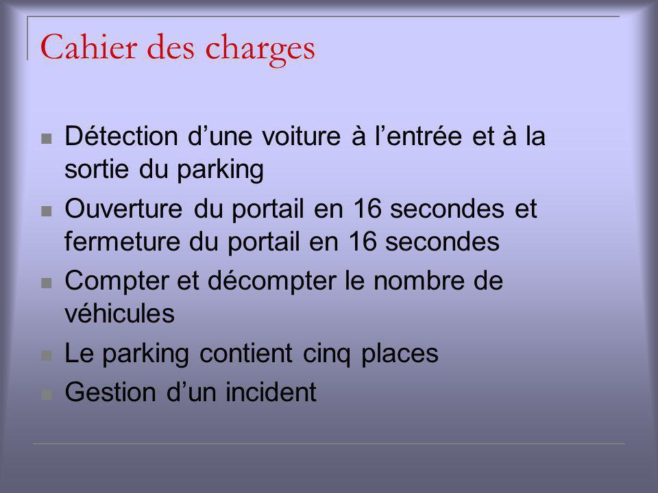 Cahier des charges Détection d'une voiture à l'entrée et à la sortie du parking.