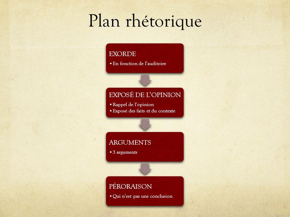 Plan rhétorique EXORDE En fonction de l'auditoire EXPOSÉ DE L'OPINION