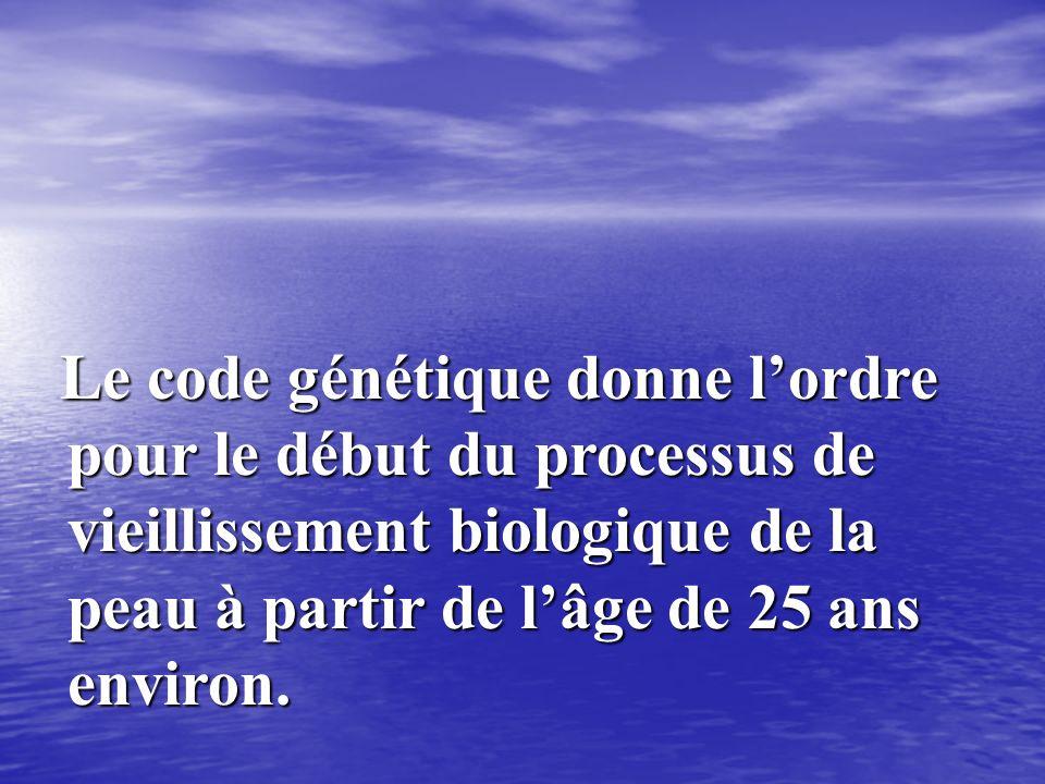 Le code génétique donne l'ordre pour le début du processus de vieillissement biologique de la peau à partir de l'âge de 25 ans environ.