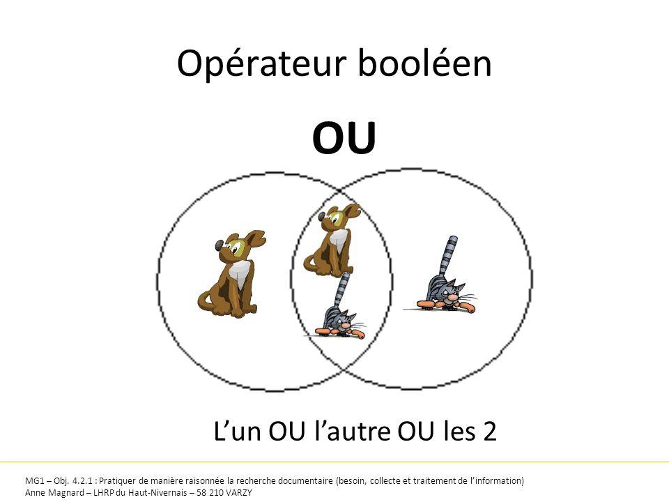OU Opérateur booléen L'un OU l'autre OU les 2