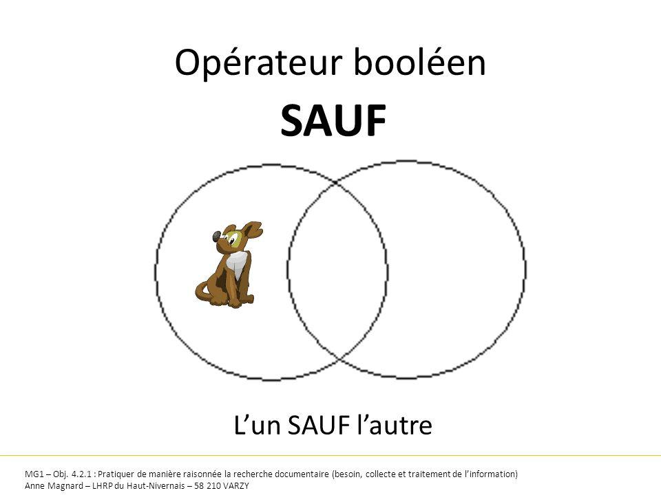 SAUF Opérateur booléen L'un SAUF l'autre