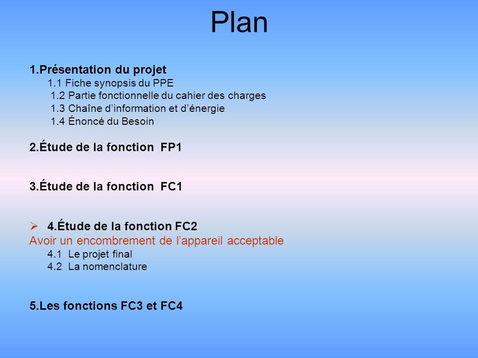 Plan 1.Présentation du projet 2.Étude de la fonction FP1