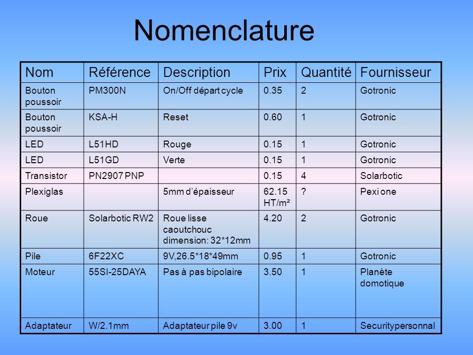 Nomenclature Nom Référence Description Prix Quantité Fournisseur