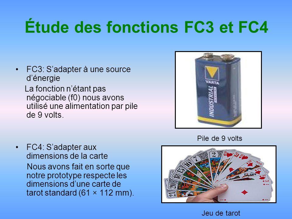 Étude des fonctions FC3 et FC4