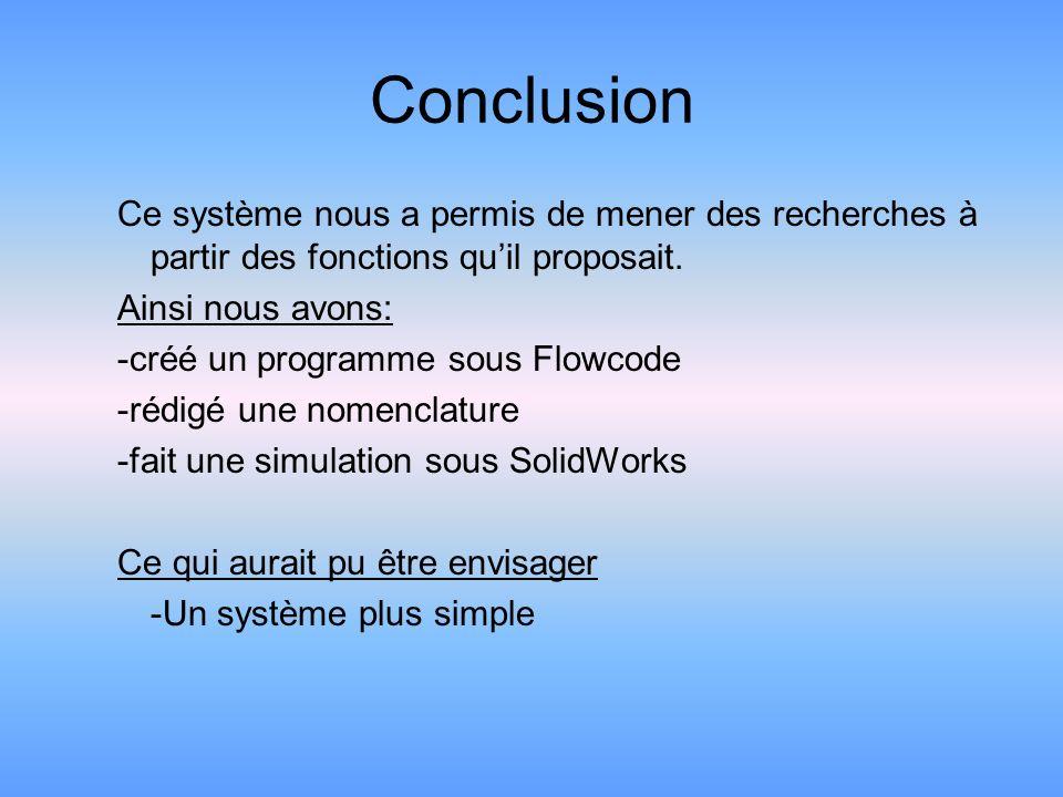 Conclusion Ce système nous a permis de mener des recherches à partir des fonctions qu'il proposait.
