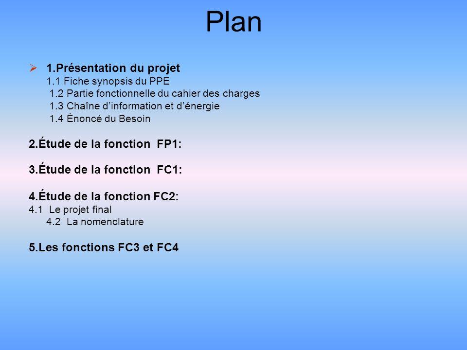 Plan 1.Présentation du projet 2.Étude de la fonction FP1: