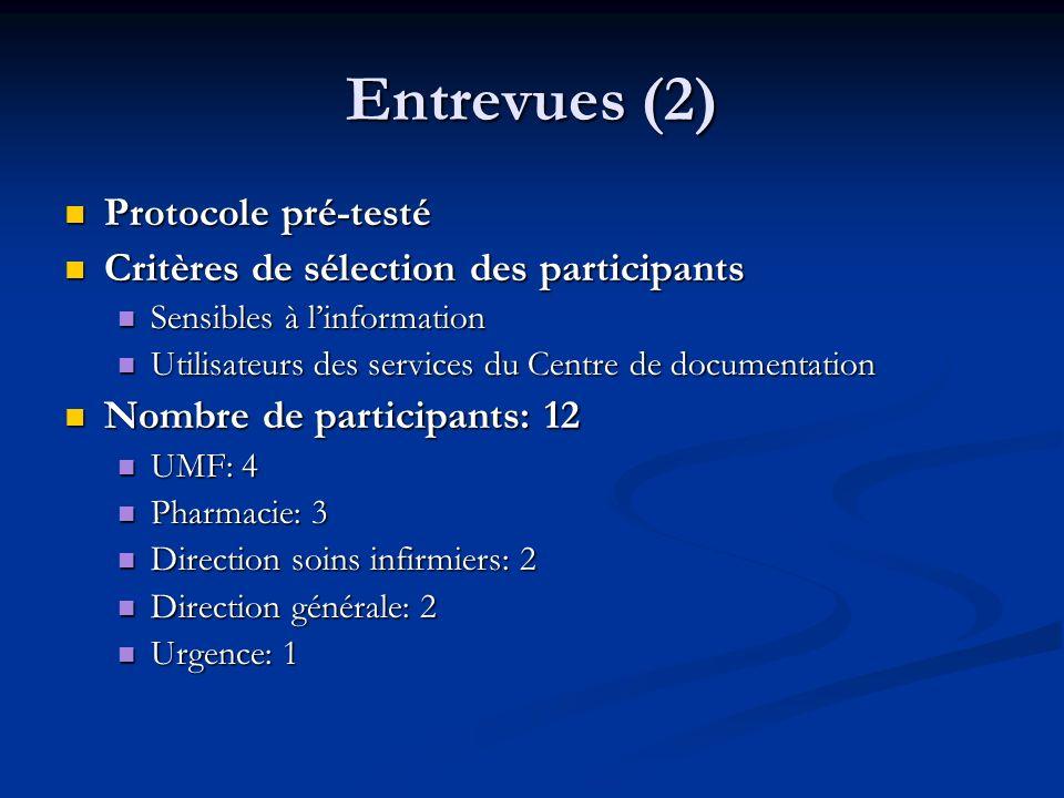 Entrevues (2) Protocole pré-testé