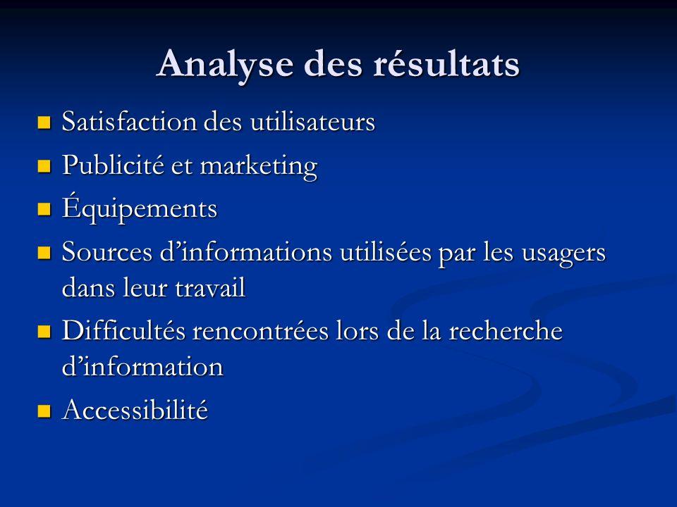 Analyse des résultats Satisfaction des utilisateurs
