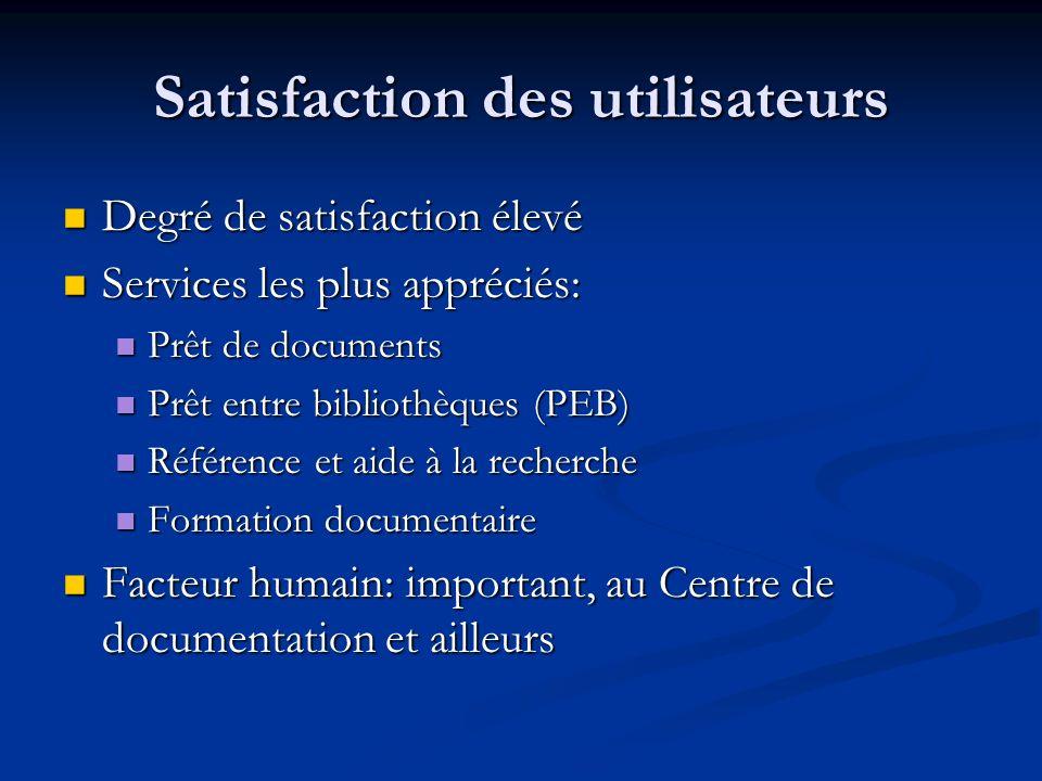 Satisfaction des utilisateurs