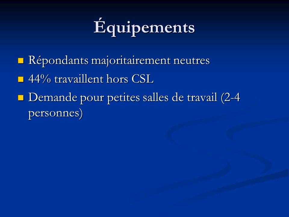 Équipements Répondants majoritairement neutres