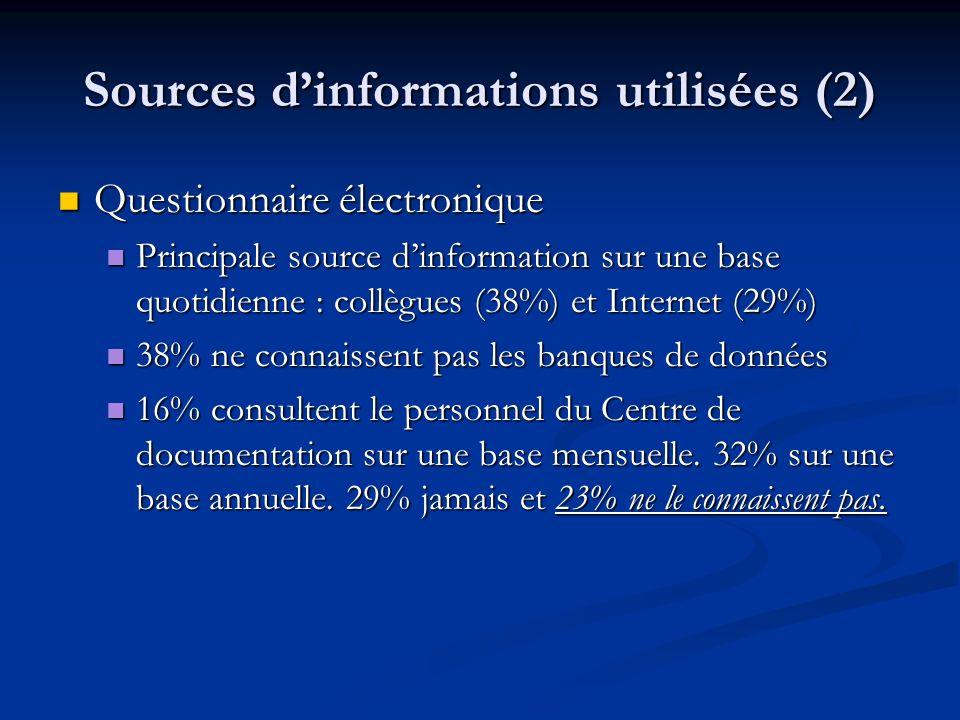 Sources d'informations utilisées (2)