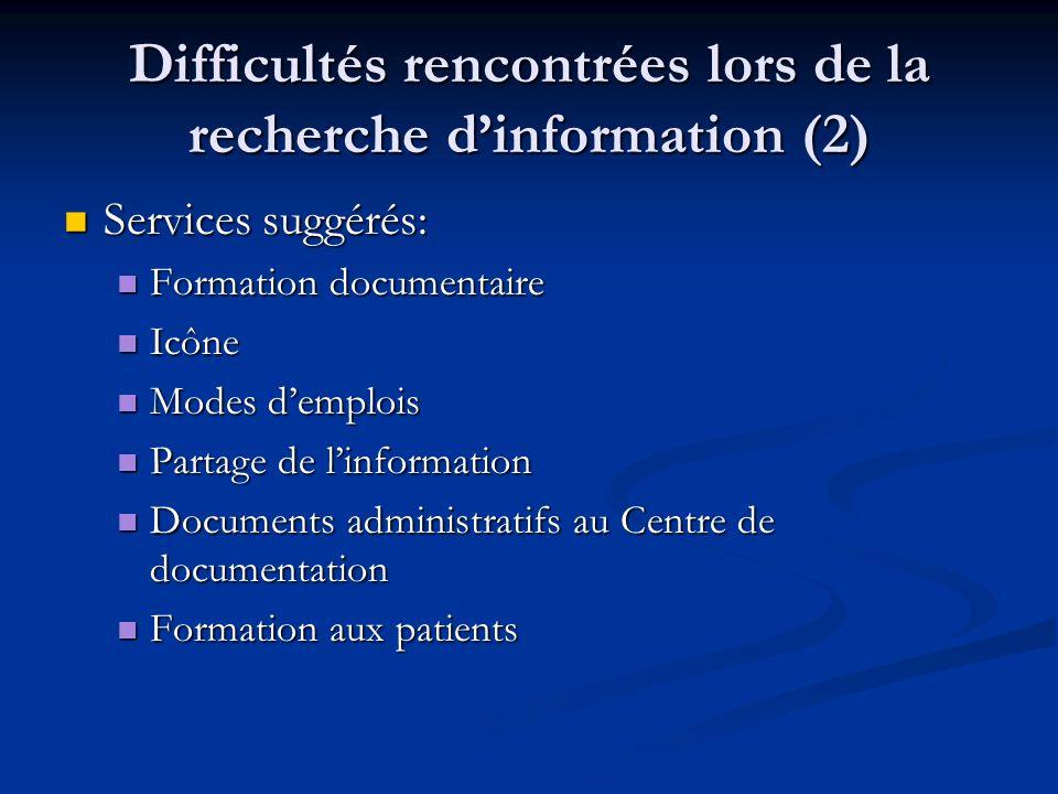 Difficultés rencontrées lors de la recherche d'information (2)