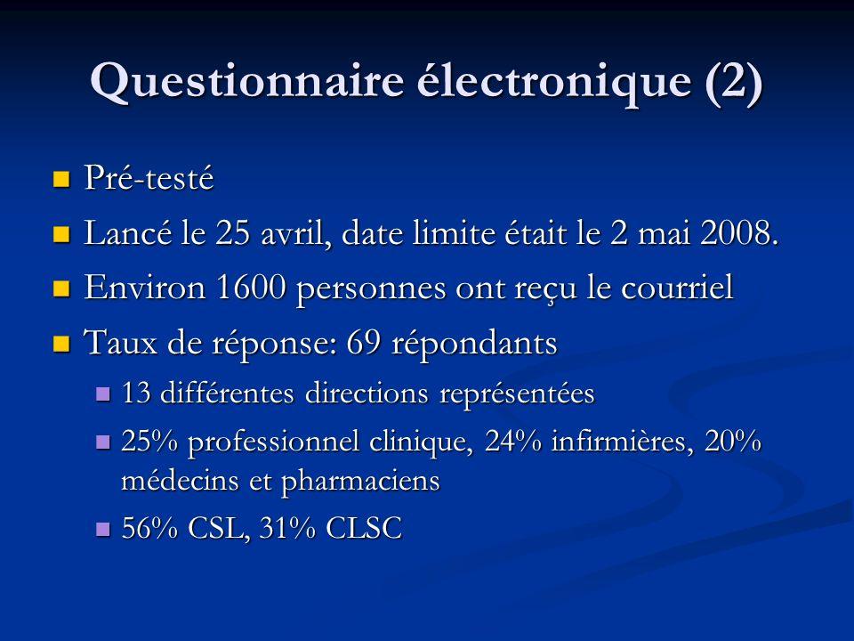 Questionnaire électronique (2)