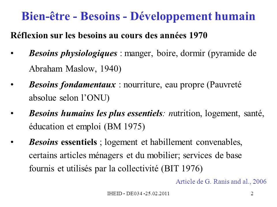 Bien-être - Besoins - Développement humain