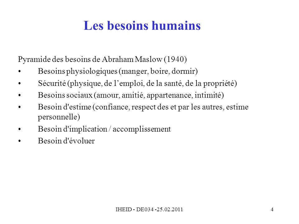 Les besoins humains Pyramide des besoins de Abraham Maslow (1940)