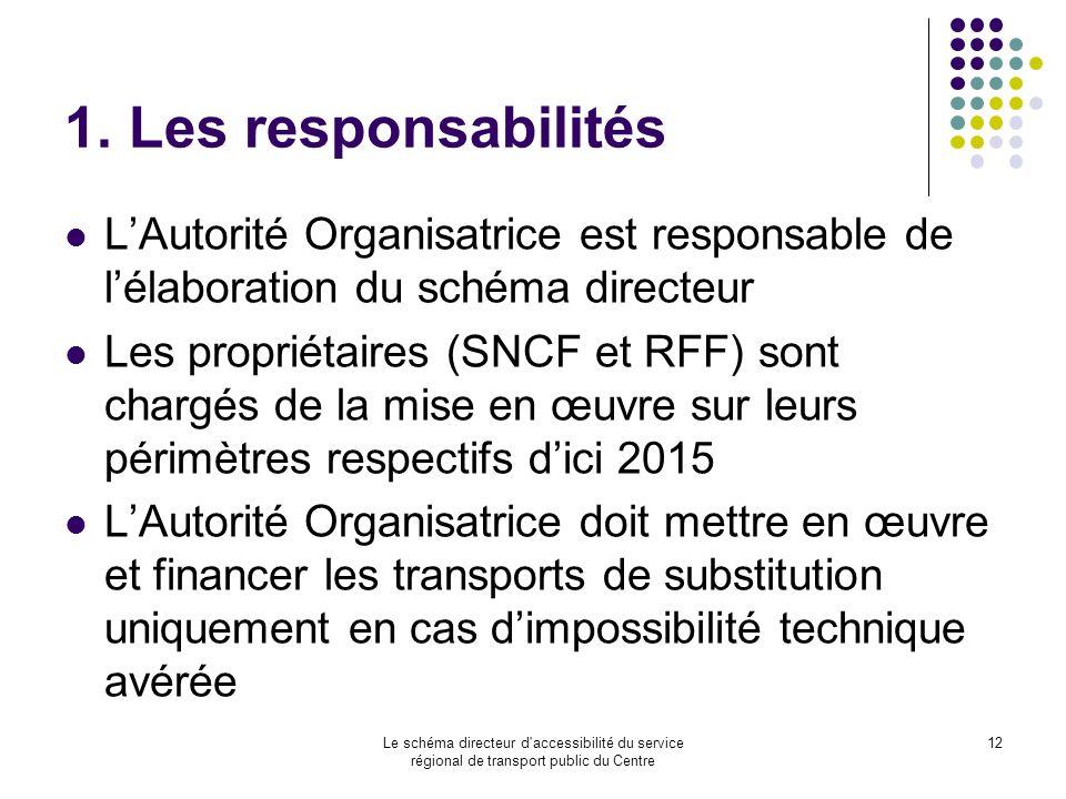 1. Les responsabilités L'Autorité Organisatrice est responsable de l'élaboration du schéma directeur.