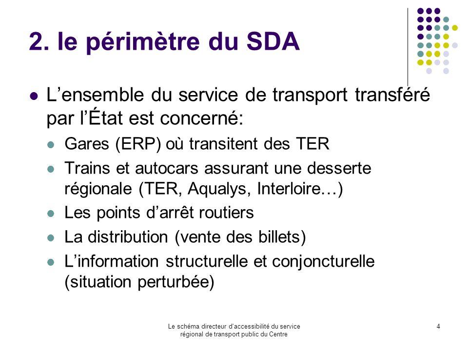 2. le périmètre du SDA L'ensemble du service de transport transféré par l'État est concerné: Gares (ERP) où transitent des TER.