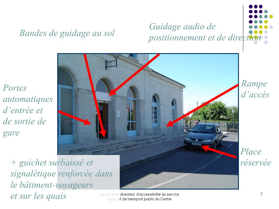 Guidage audio de positionnement et de direction