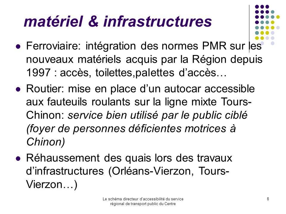 matériel & infrastructures