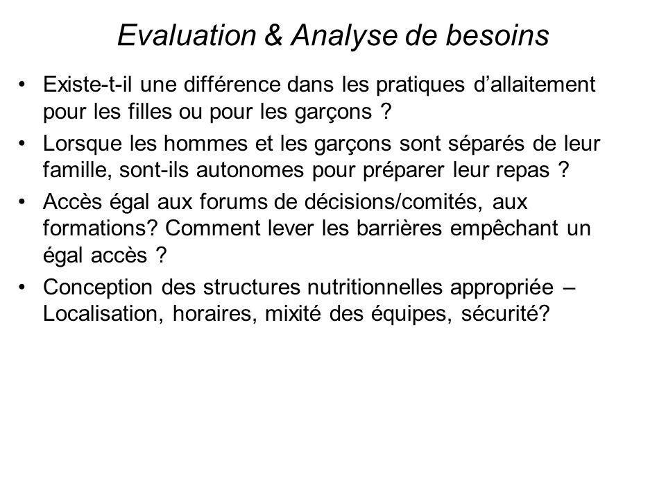 Evaluation & Analyse de besoins