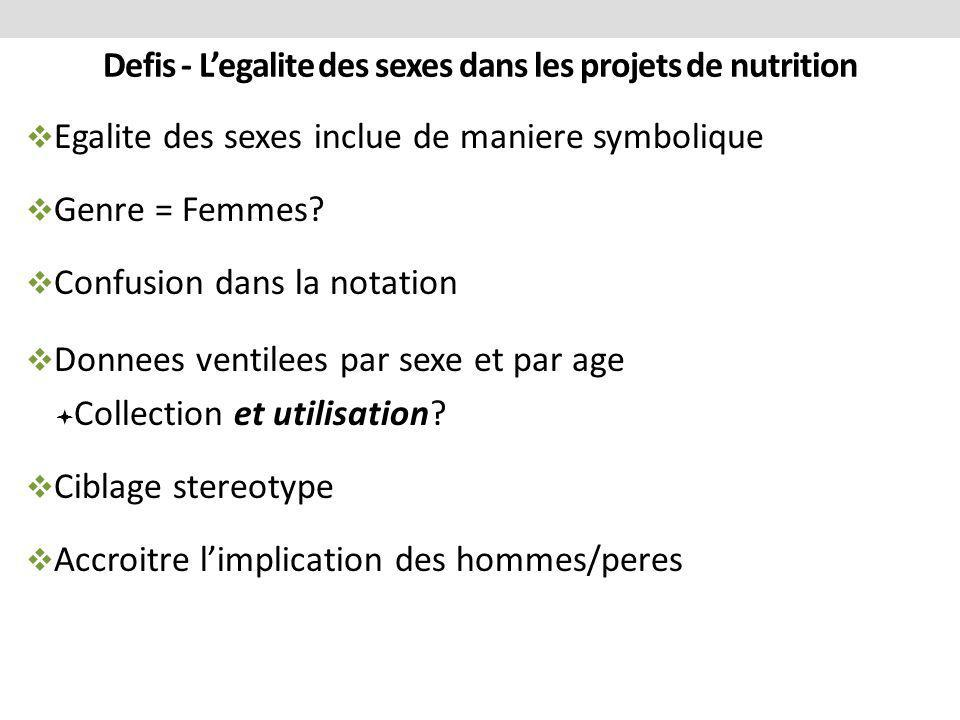 Defis - L'egalite des sexes dans les projets de nutrition