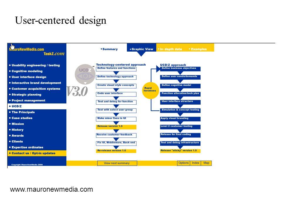 User-centered design www.mauronewmedia.com