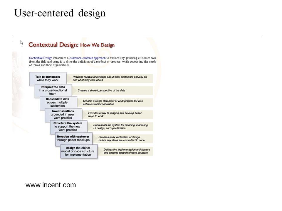 User-centered design www.incent.com