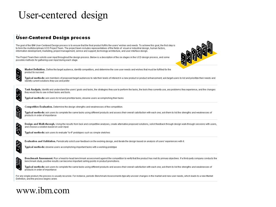 User-centered design www.ibm.com