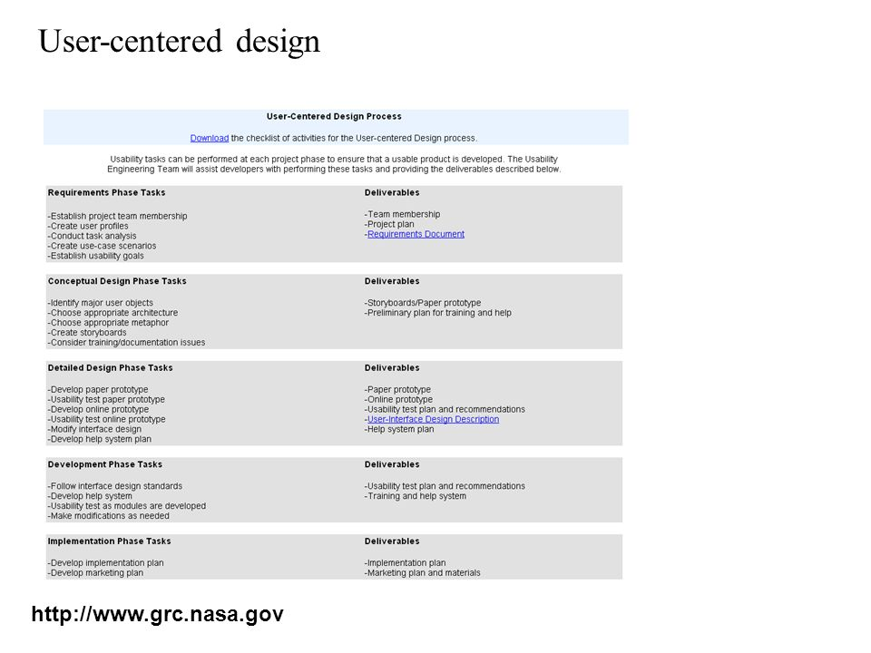 User-centered design http://www.grc.nasa.gov