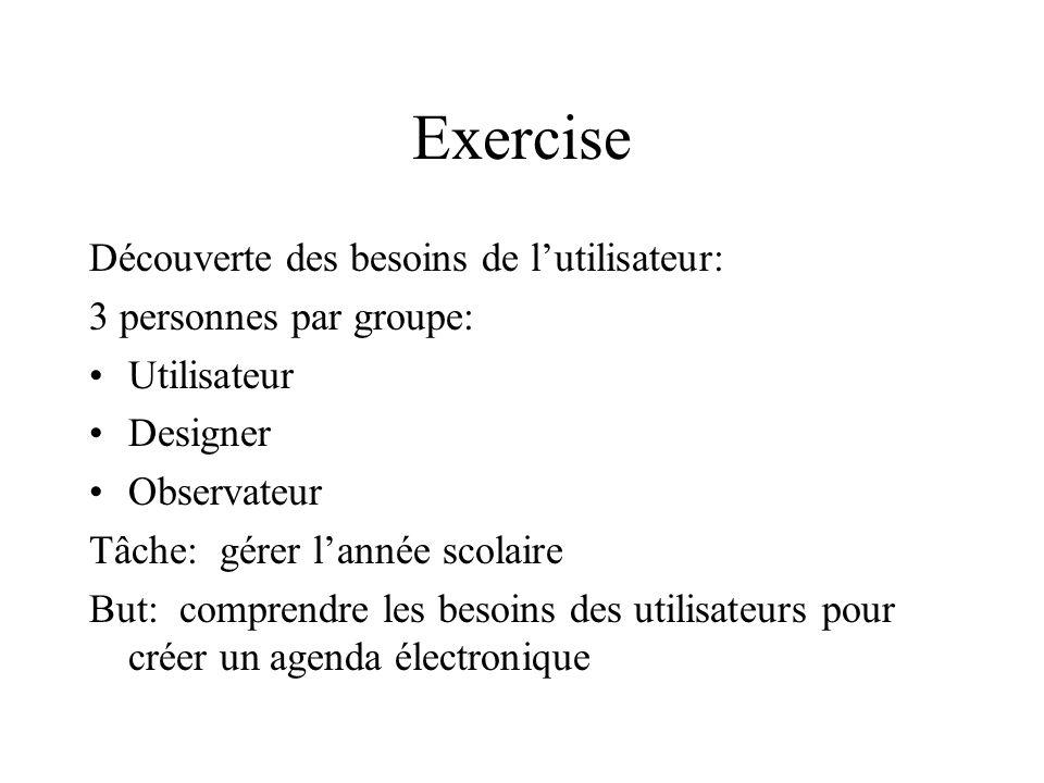 Exercise Découverte des besoins de l'utilisateur: