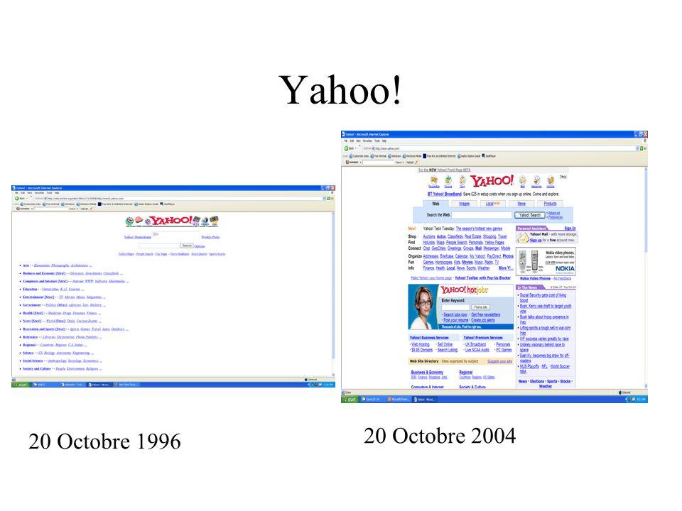 Yahoo! 20 Octobre 2004 20 Octobre 1996
