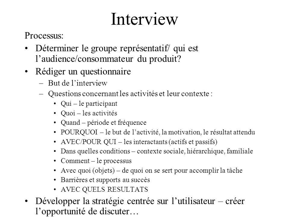 Interview Processus: Déterminer le groupe représentatif/ qui est l'audience/consommateur du produit