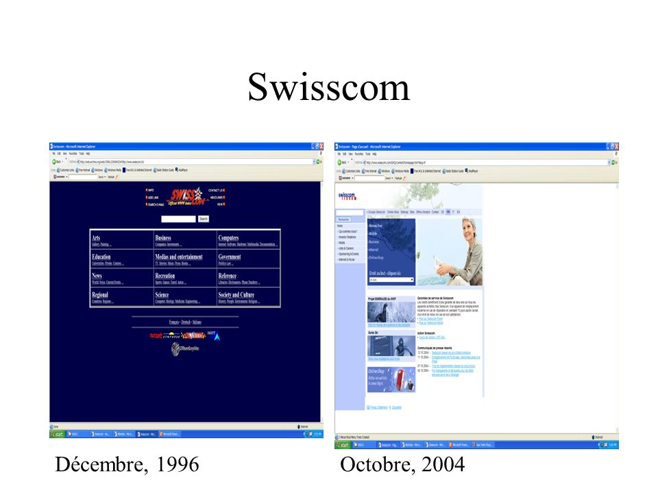 Swisscom Décembre, 1996 Octobre, 2004