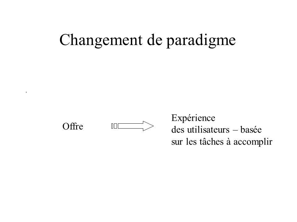 Changement de paradigme