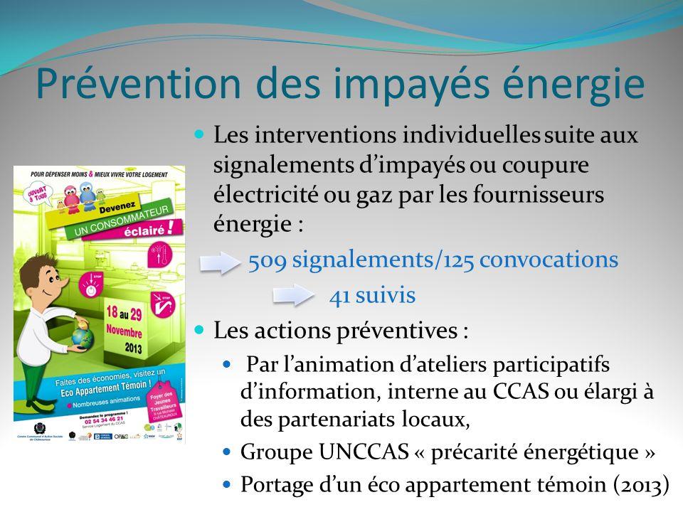 Prévention des impayés énergie