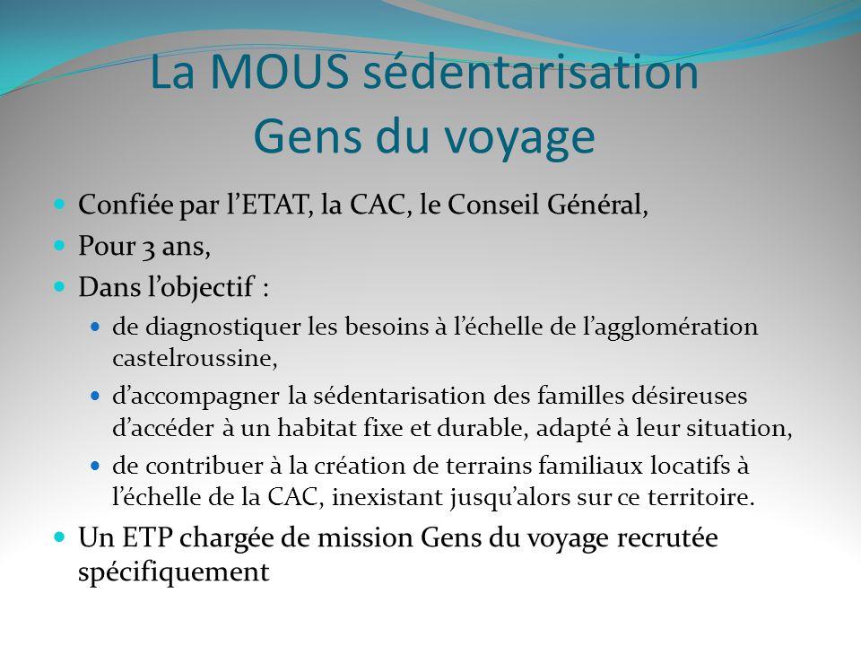 La MOUS sédentarisation Gens du voyage