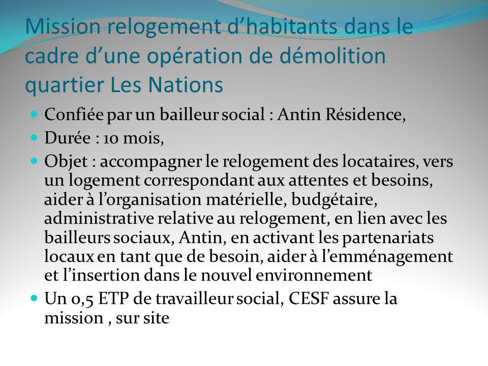 Mission relogement d'habitants dans le cadre d'une opération de démolition quartier Les Nations