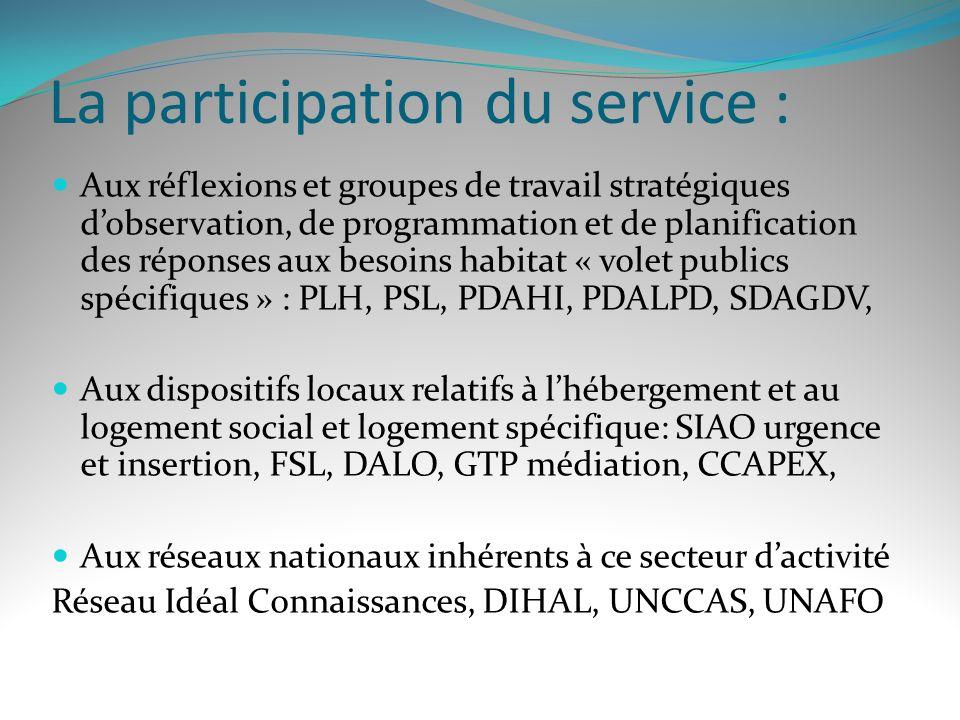 La participation du service :