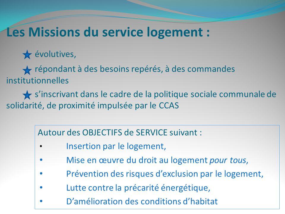 Les Missions du service logement : évolutives,