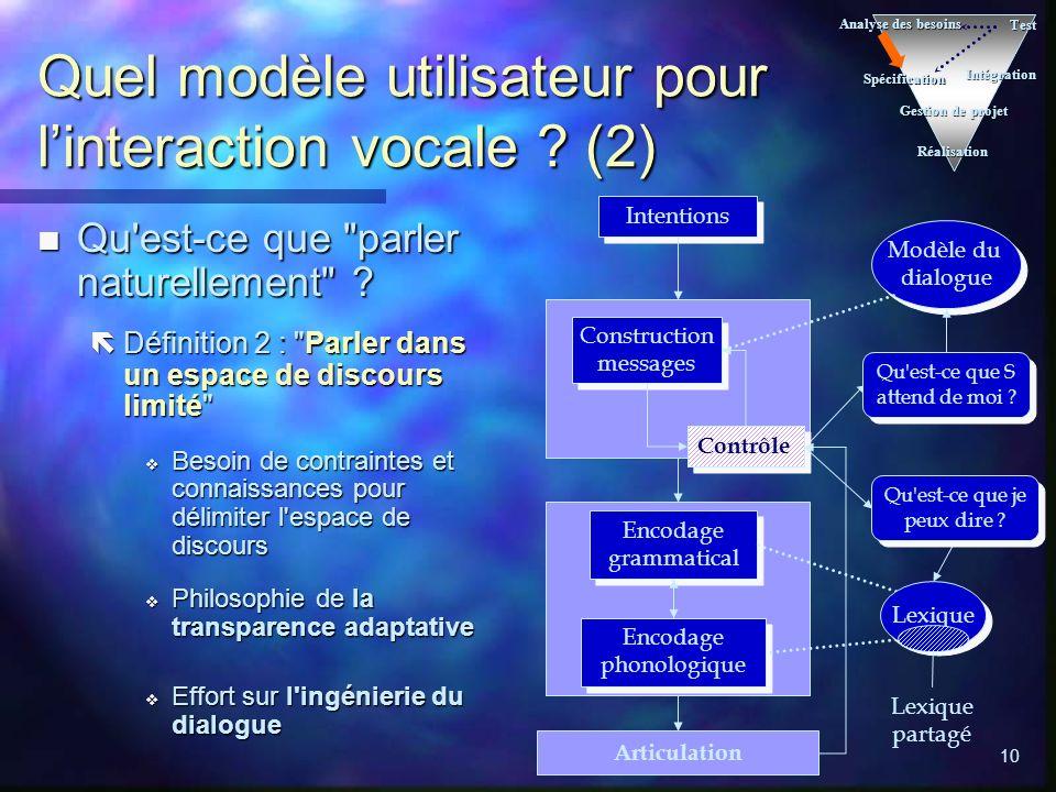 Quel modèle utilisateur pour l'interaction vocale (2)