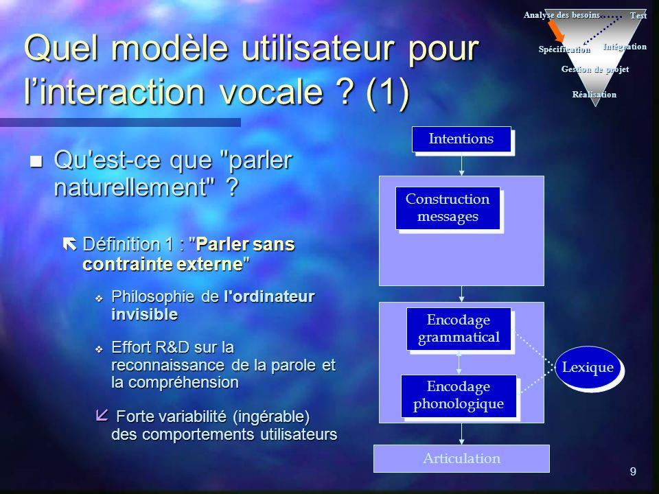 Quel modèle utilisateur pour l'interaction vocale (1)