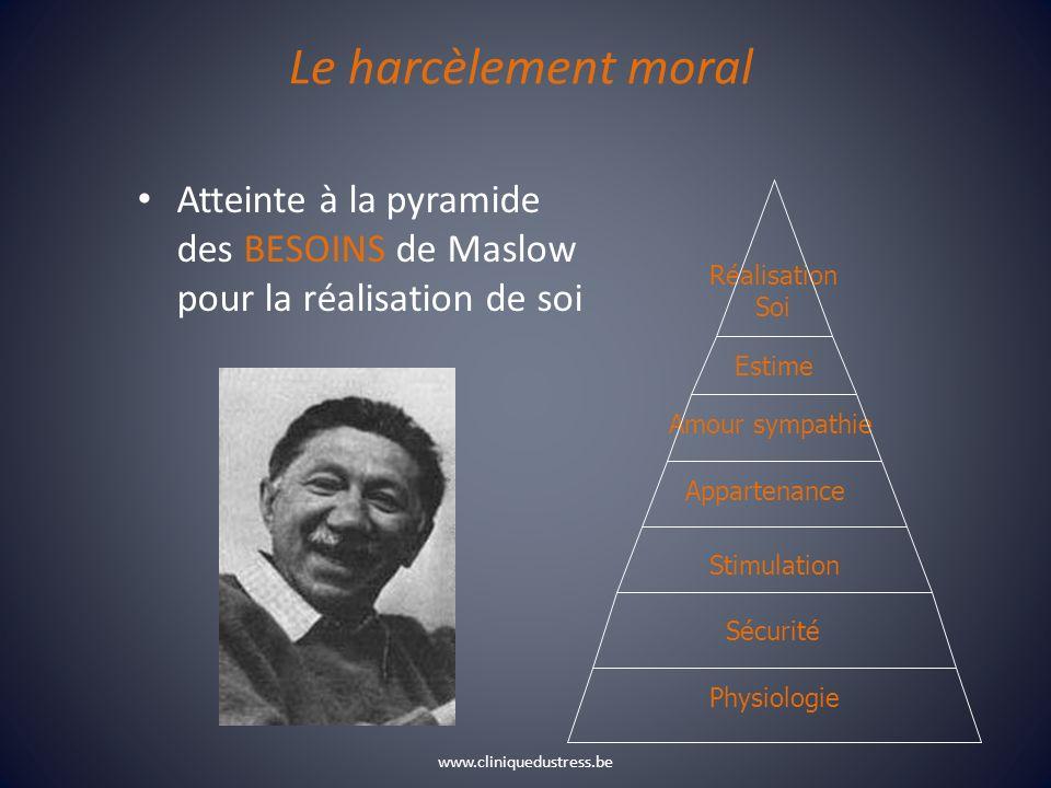 Le harcèlement moral 20 Atteinte à la pyramide des BESOINS de Maslow pour la réalisation de soi. Réalisation.