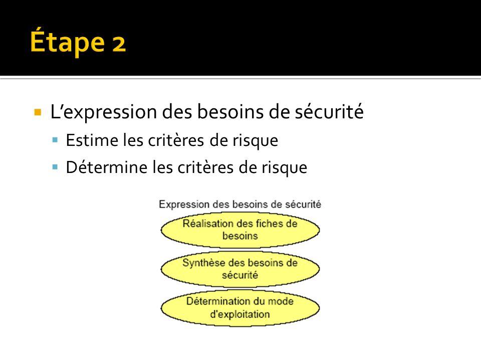Étape 2 L'expression des besoins de sécurité